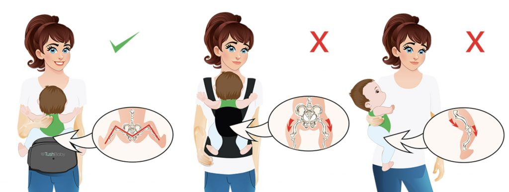 TushBaby Carrier M position