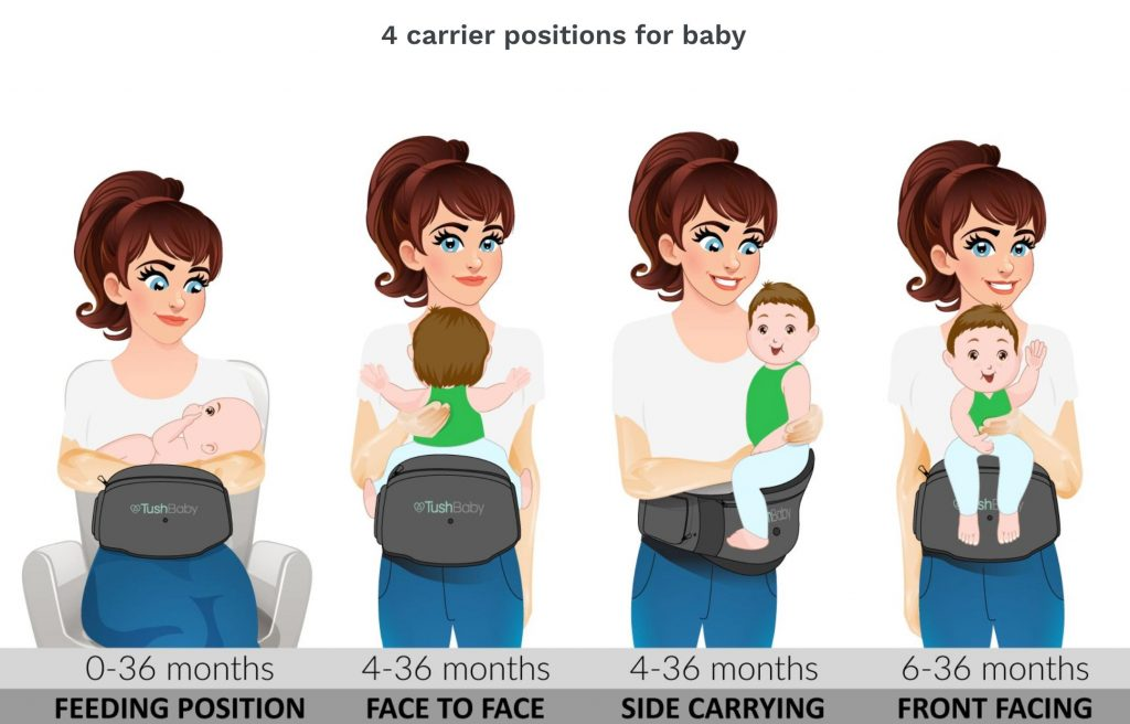 TushBaby Carrier Positions